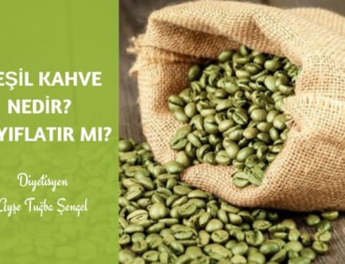 Yeşil Kahve Nedir? Yeşil Kahve Zayıflatırmı ?